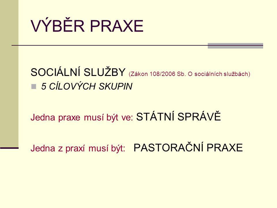 VÝBĚR PRAXE SOCIÁLNÍ SLUŽBY (Zákon 108/2006 Sb.