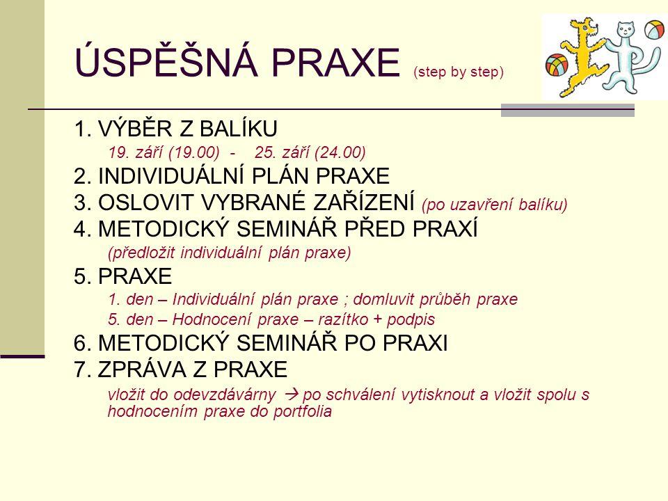 INDIVIDUÁLNÍ PLÁN PRAXE  Individuální plán praxe  Studující: (jméno)  Ročník: (ročník)  Forma praxe:(bloková informativní, specializační, …)  Pracoviště, organizace: (název, adresa)  Místo výkonu praxe:(upřesnit např.