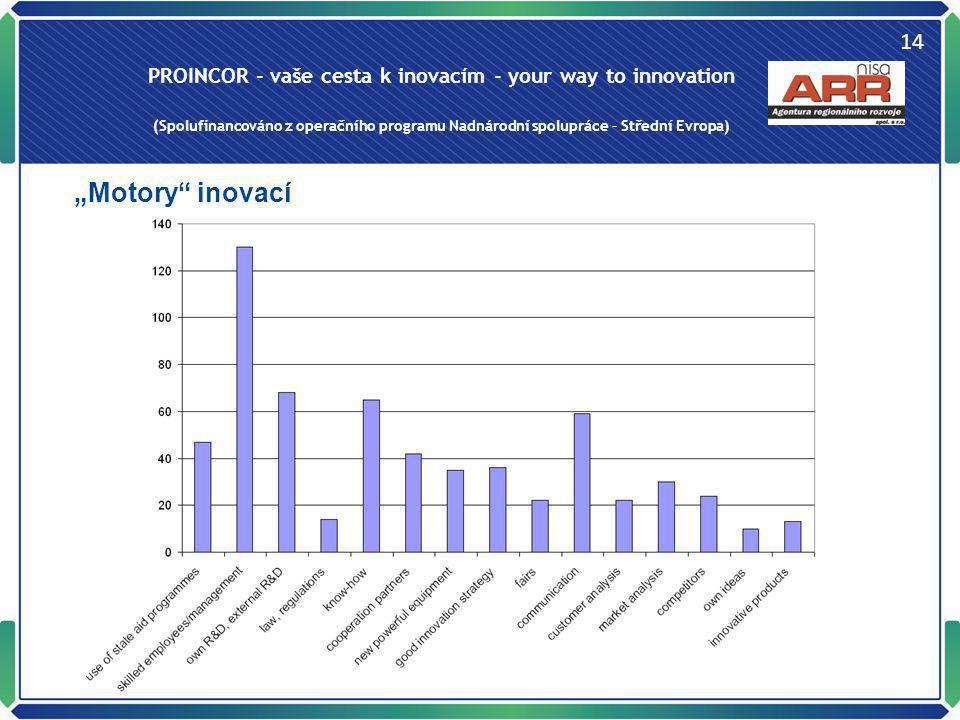"""PROINCOR - vaše cesta k inovacím - your way to innovation (Spolufinancováno z operačního programu Nadnárodní spolupráce – Střední Evropa) 14 """"Motory"""""""