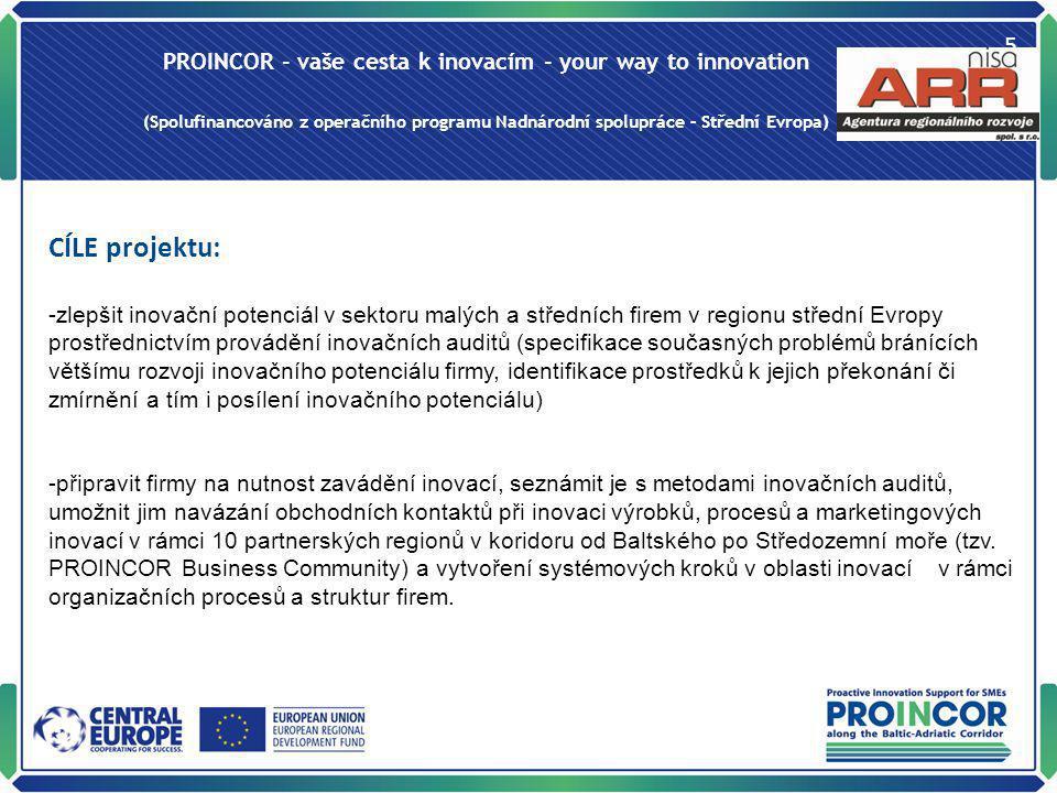 PROINCOR - vaše cesta k inovacím - your way to innovation (Spolufinancováno z operačního programu Nadnárodní spolupráce – Střední Evropa) 5 CÍLE proje