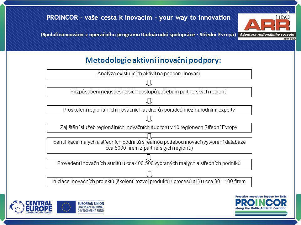 PROINCOR - vaše cesta k inovacím - your way to innovation (Spolufinancováno z operačního programu Nadnárodní spolupráce – Střední Evropa) 8 Metodologi