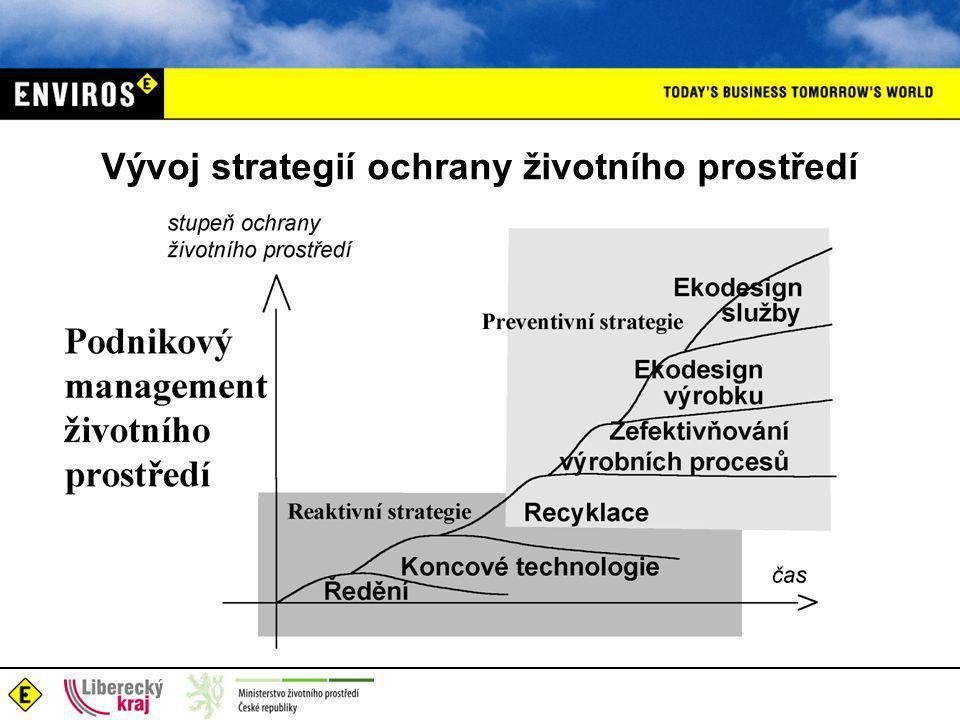 Vývoj strategií ochrany životního prostředí
