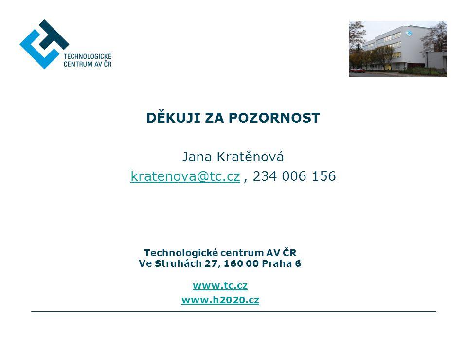 DĚKUJI ZA POZORNOST Jana Kratěnová kratenova@tc.czkratenova@tc.cz, 234 006 156 Technologické centrum AV ČR Ve Struhách 27, 160 00 Praha 6 www.tc.cz ww