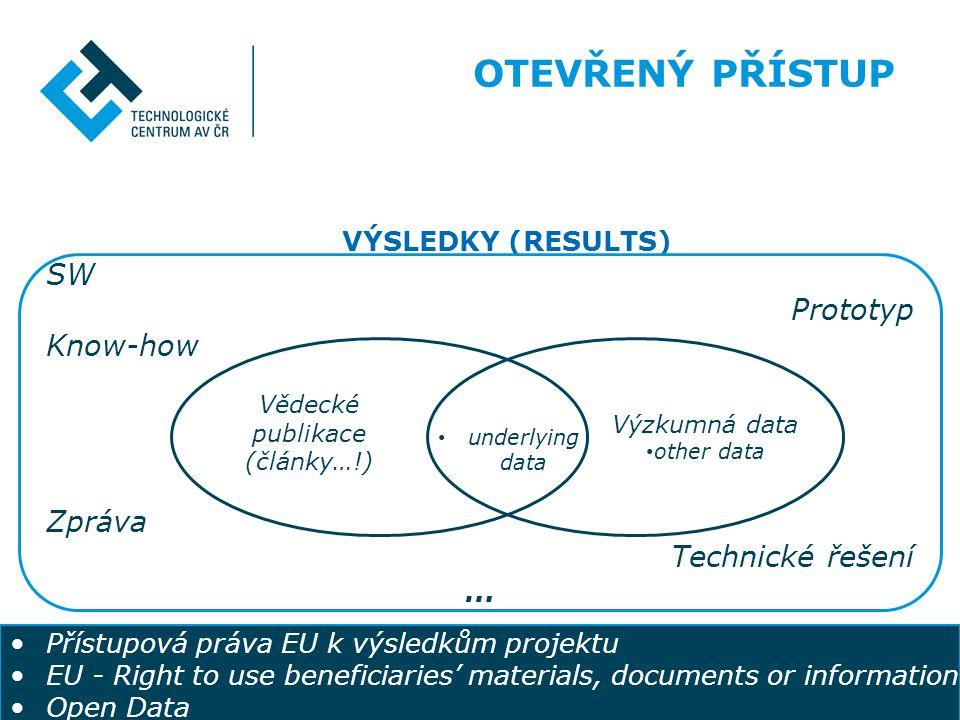 VÝSLEDKY (RESULTS) SW Prototyp Know-how Zpráva Technické řešení … Vědecké publikace (články…!) Výzkumná data • other data • underlying data •Přístupov