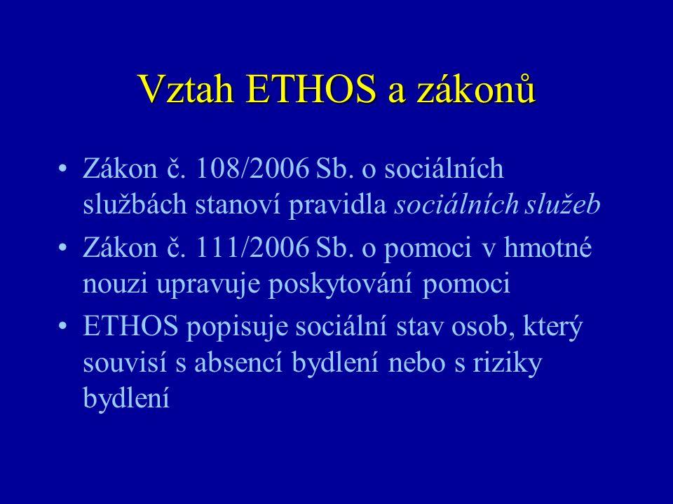Vztah ETHOS a zákonů •Zákon č. 108/2006 Sb. o sociálních službách stanoví pravidla sociálních služeb •Zákon č. 111/2006 Sb. o pomoci v hmotné nouzi up