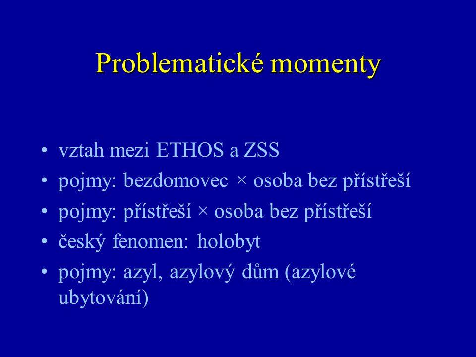 Problematické momenty •vztah mezi ETHOS a ZSS •pojmy: bezdomovec × osoba bez přístřeší •pojmy: přístřeší × osoba bez přístřeší •český fenomen: holobyt