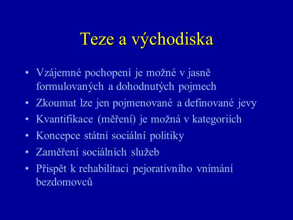 Vývoj české typologie •ETHOS reaguje na změny ve společnosti a na vývoj poznávání procesu bezdomovství •Cílem aktivity byla harmonizace české typologie s ETHOS 2006 •Výsledkem je česká verze ETHOS 2007 •ETHOS není rigidním trvale platným dokumentem, bude se dále vyvíjet