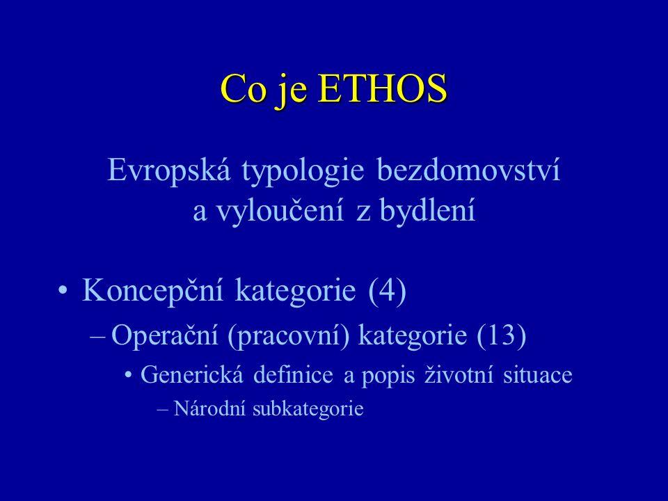 Co je ETHOS Evropská typologie bezdomovství a vyloučení z bydlení •Koncepční kategorie (4) –Operační (pracovní) kategorie (13) •Generická definice a p