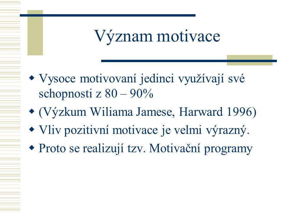 Význam motivace  Vysoce motivovaní jedinci využívají své schopnosti z 80 – 90%  (Výzkum Wiliama Jamese, Harward 1996)  Vliv pozitivní motivace je v