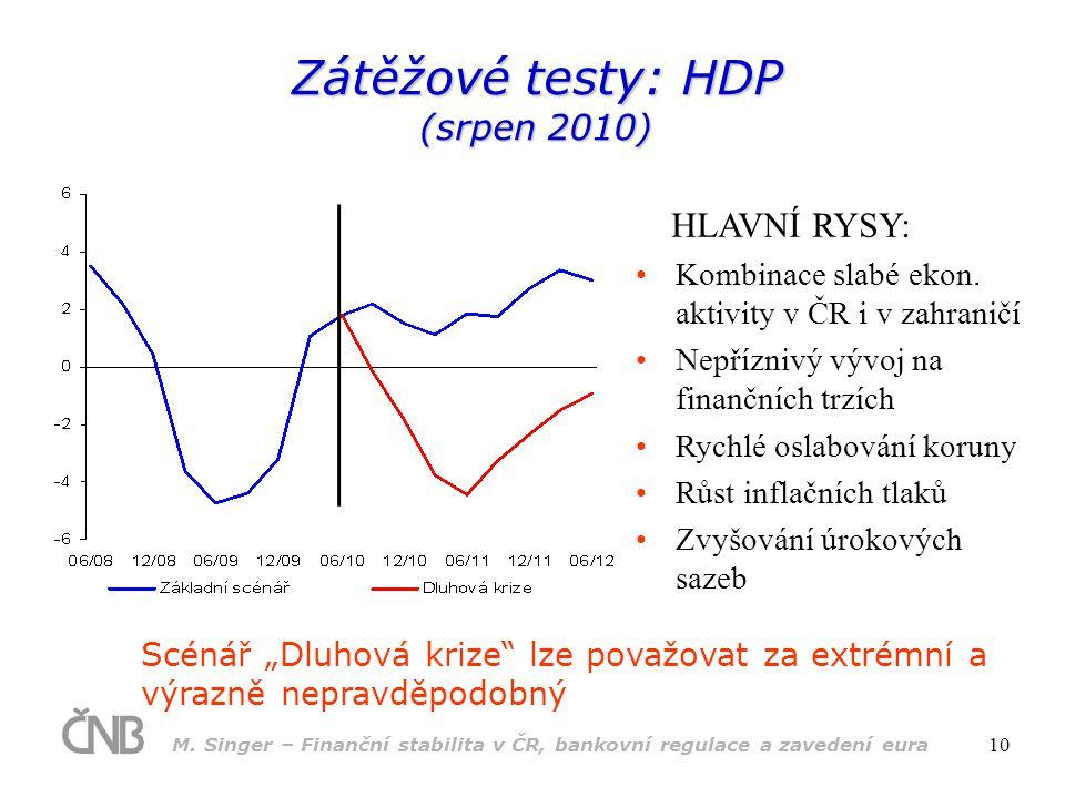 """M. Singer – Finanční stabilita v ČR, bankovní regulace a zavedení eura 10 Zátěžové testy: HDP (srpen 2010) Scénář """"Dluhová krize"""" lze považovat za ext"""