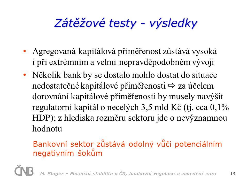 M. Singer – Finanční stabilita v ČR, bankovní regulace a zavedení eura 13 Zátěžové testy - výsledky •Agregovaná kapitálová přiměřenost zůstává vysoká