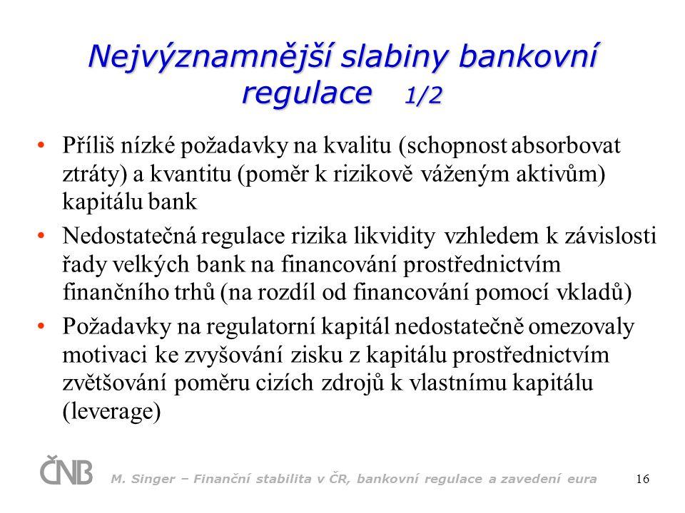 M. Singer – Finanční stabilita v ČR, bankovní regulace a zavedení eura 16 •Příliš nízké požadavky na kvalitu (schopnost absorbovat ztráty) a kvantitu