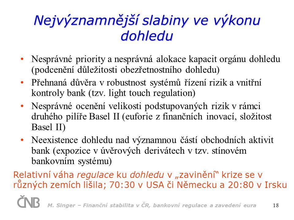 M. Singer – Finanční stabilita v ČR, bankovní regulace a zavedení eura 18 •Nesprávné priority a nesprávná alokace kapacit orgánu dohledu (podcenění dů