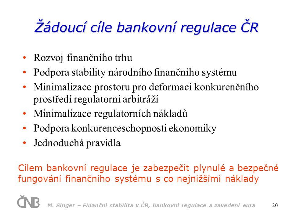 M. Singer – Finanční stabilita v ČR, bankovní regulace a zavedení eura 20 Žádoucí cíle bankovní regulace ČR •Rozvoj finančního trhu •Podpora stability