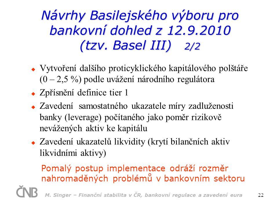 M. Singer – Finanční stabilita v ČR, bankovní regulace a zavedení eura 22  Vytvoření dalšího proticyklického kapitálového polštáře (0 – 2,5 %) podle