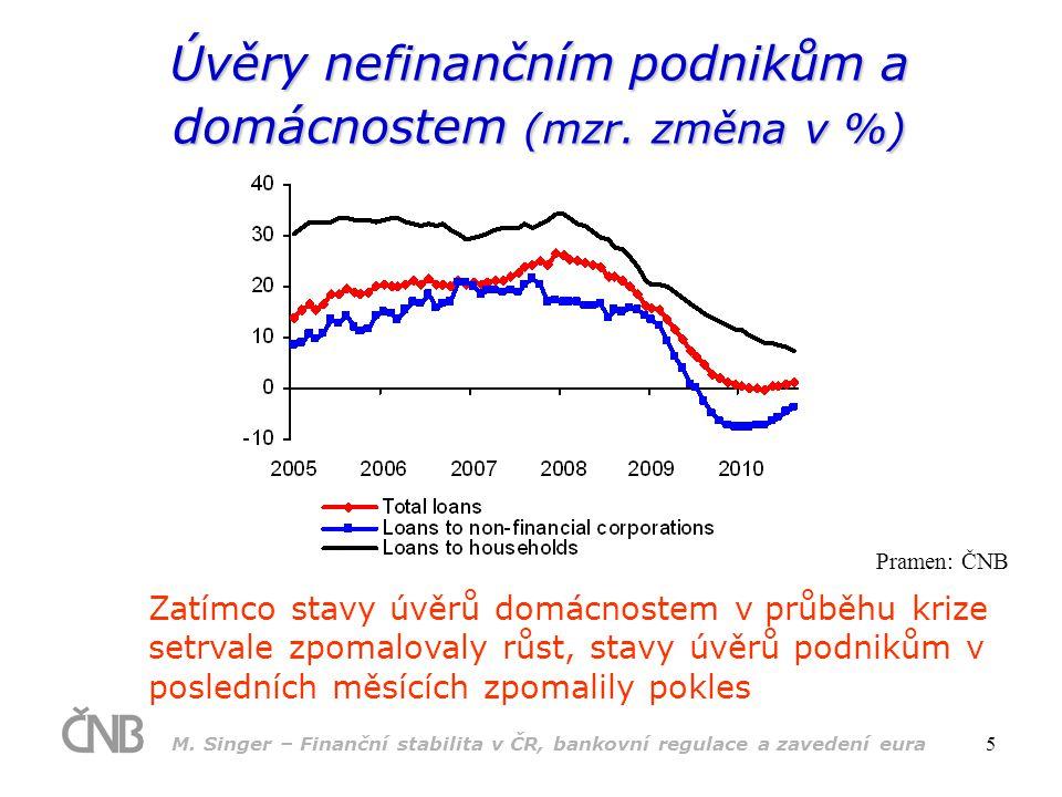 M. Singer – Finanční stabilita v ČR, bankovní regulace a zavedení eura 5 Pramen: ČNB Úvěry nefinančním podnikům a domácnostem (mzr. změna v %) Zatímco