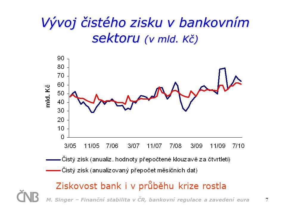 M. Singer – Finanční stabilita v ČR, bankovní regulace a zavedení eura 7 Vývoj čistého zisku v bankovním sektoru (v mld. Kč) Ziskovost bank i v průběh