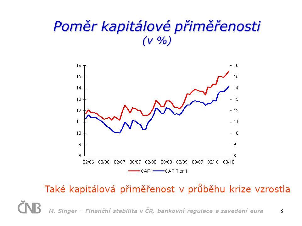 M. Singer – Finanční stabilita v ČR, bankovní regulace a zavedení eura 8 Poměr kapitálové přiměřenosti (v %) Také kapitálová přiměřenost v průběhu kri