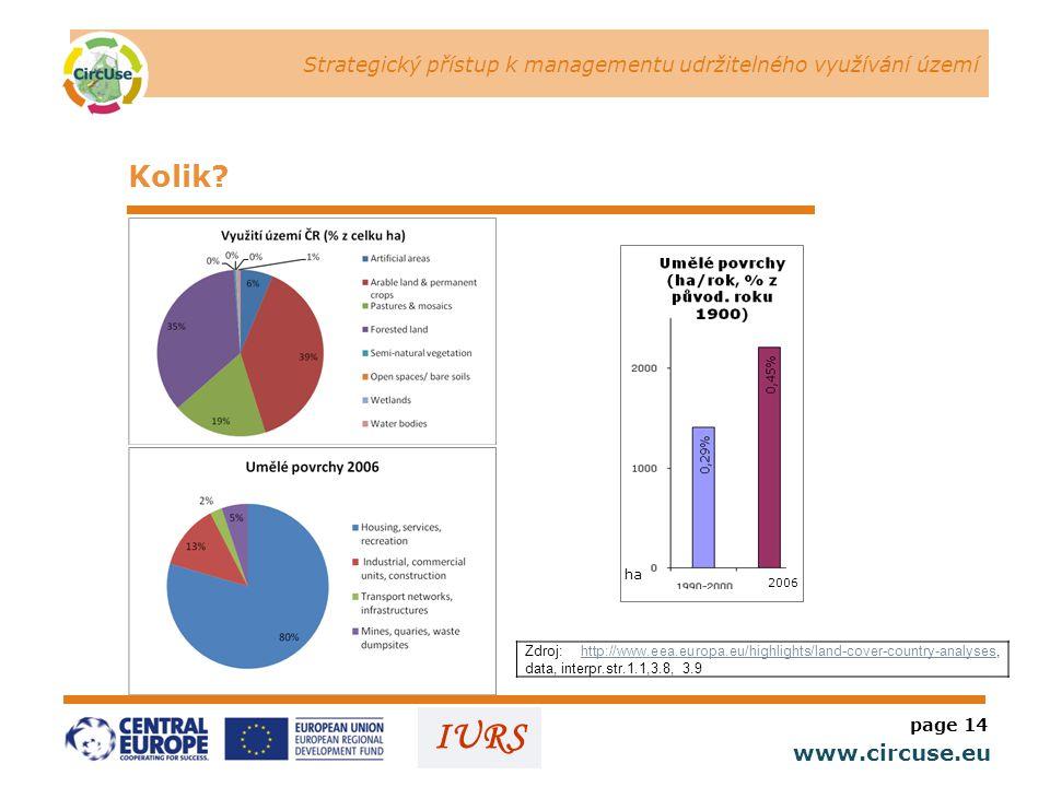 Strategický přístup k managementu udržitelného využívání území www.circuse.eu © Susanne Stromberg IURS Kolik.