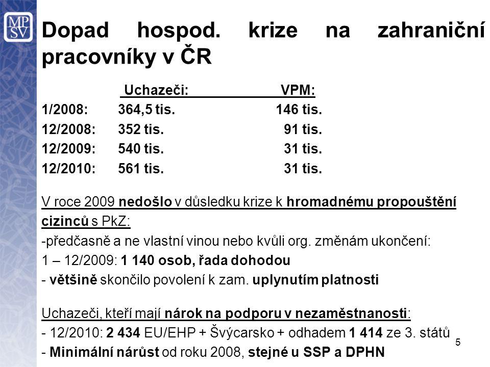5 Dopad hospod. krize na zahraniční pracovníky v ČR Uchazeči: VPM: 1/2008: 364,5 tis.