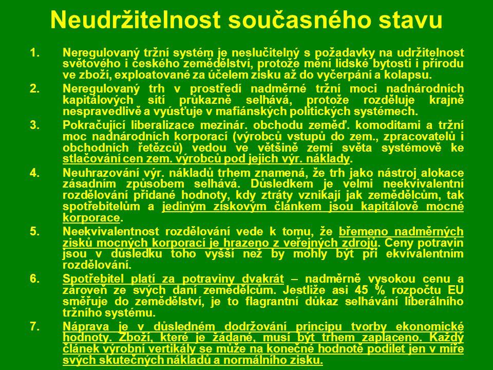 Neudržitelnost současného stavu 1.Neregulovaný tržní systém je neslučitelný s požadavky na udržitelnost světového i českého zemědělství, protože mění lidské bytosti i přírodu ve zboží, exploatované za účelem zisku až do vyčerpání a kolapsu.