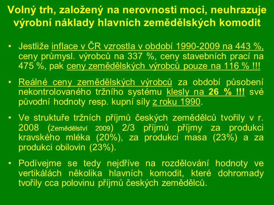 Volný trh, založený na nerovnosti moci, neuhrazuje výrobní náklady hlavních zemědělských komodit •Jestliže inflace v ČR vzrostla v období 1990-2009 na 443 %, ceny průmysl.