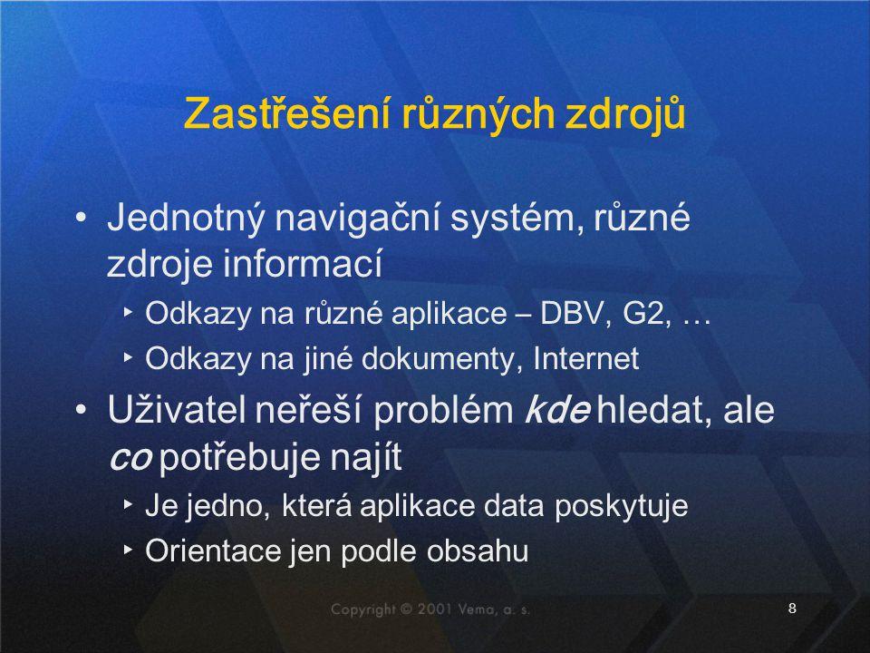 8 Zastřešení různých zdrojů •Jednotný navigační systém, různé zdroje informací ▸Odkazy na různé aplikace – DBV, G2, … ▸Odkazy na jiné dokumenty, Inter