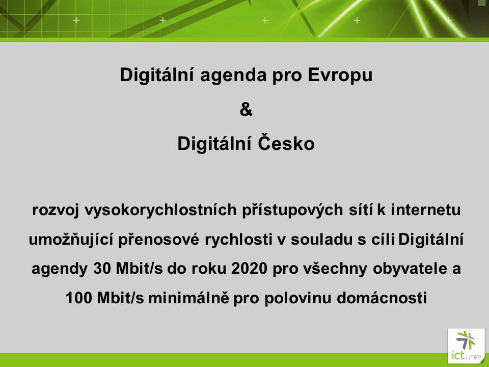 Digitální agenda pro Evropu & Digitální Česko rozvoj vysokorychlostních přístupových sítí k internetu umožňující přenosové rychlosti v souladu s cíli