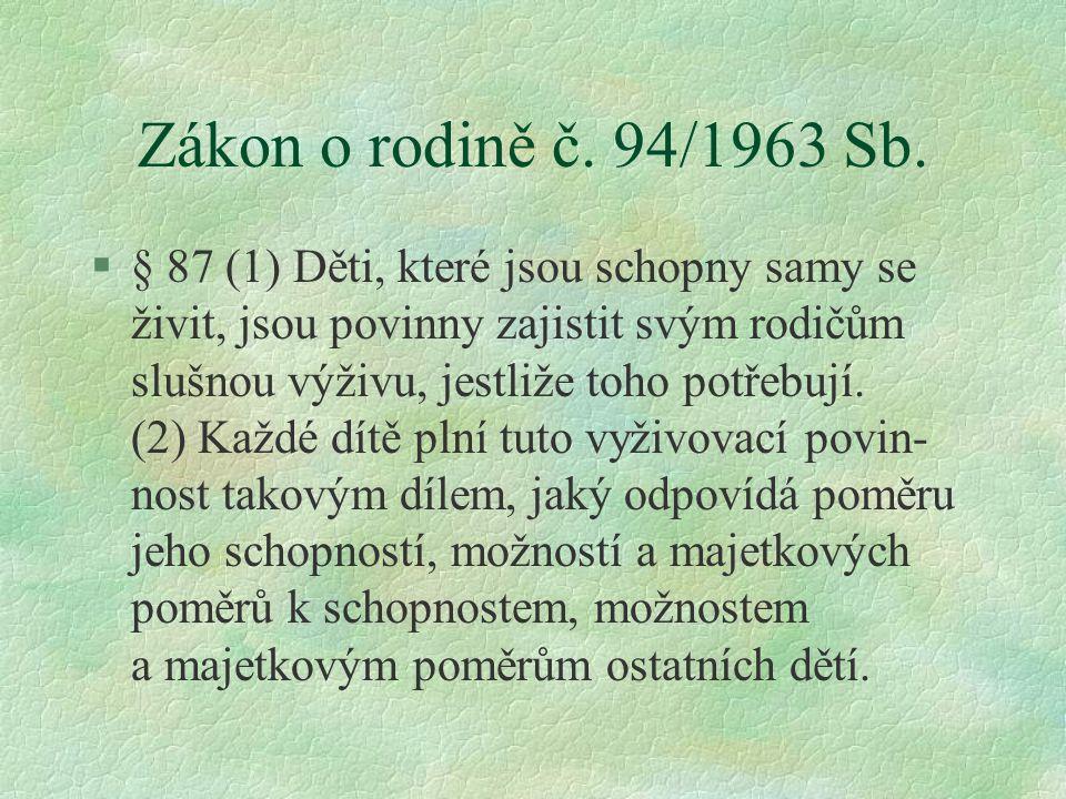 Zákon o rodině č. 94/1963 Sb.