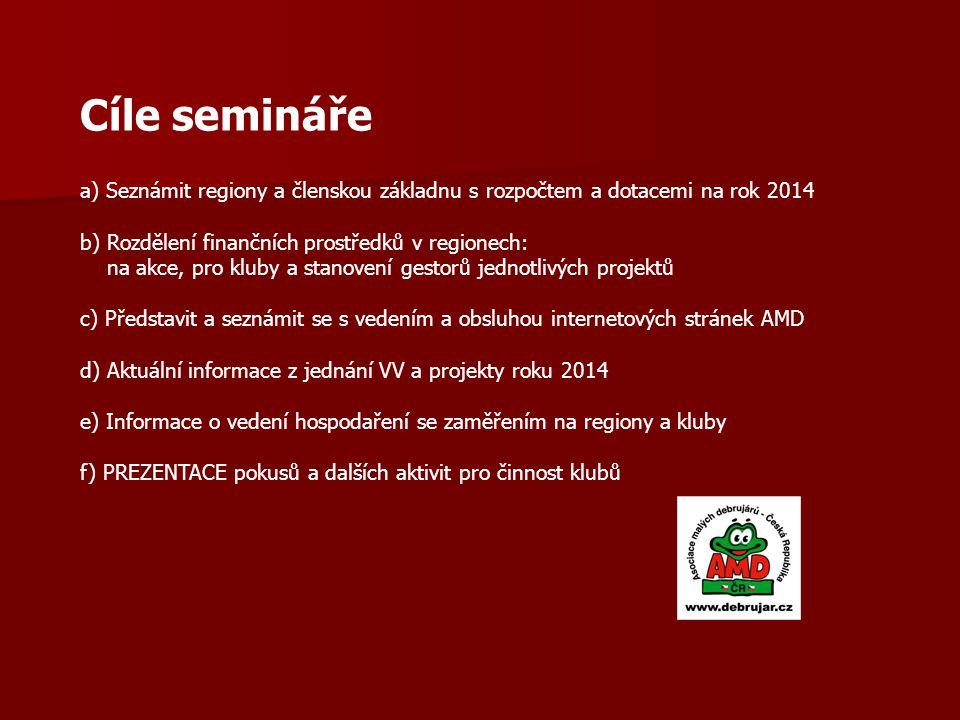Cíle semináře a) Seznámit regiony a členskou základnu s rozpočtem a dotacemi na rok 2014 b) Rozdělení finančních prostředků v regionech: na akce, pro
