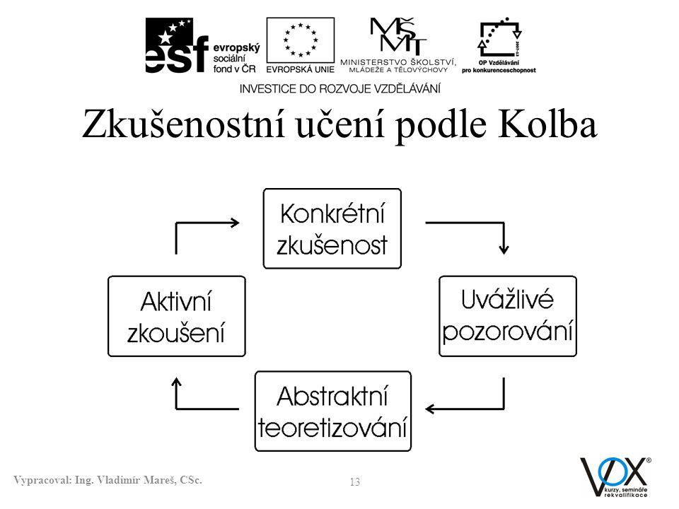 Zkušenostní učení podle Kolba 13 Vypracoval: Ing. Vladimír Mareš, CSc.