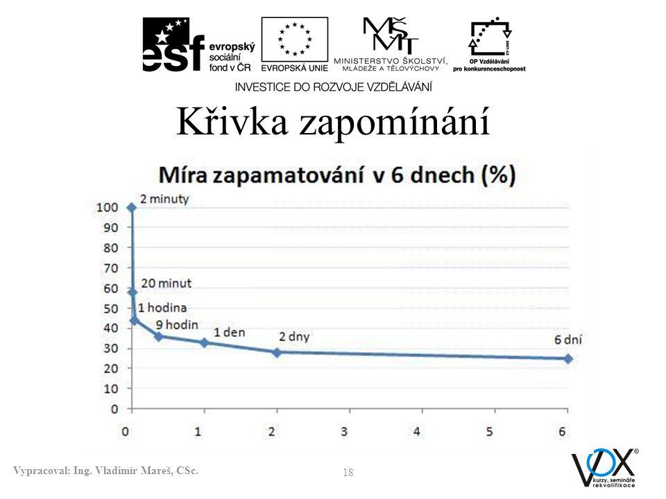 Křivka zapomínání 18 Vypracoval: Ing. Vladimír Mareš, CSc.