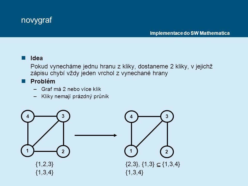 novygraf nIdea Pokud vynecháme jednu hranu z kliky, dostaneme 2 kliky, v jejichž zápisu chybí vždy jeden vrchol z vynechané hrany nProblém –Graf má 2 nebo více klik –Kliky nemají prázdný průnik {1,2,3} {2,3}, {1,3}  {1,3,4} {1,3,4} {1,3,4} 4 1 2 3 4 1 2 3 Implementace do SW Mathematica