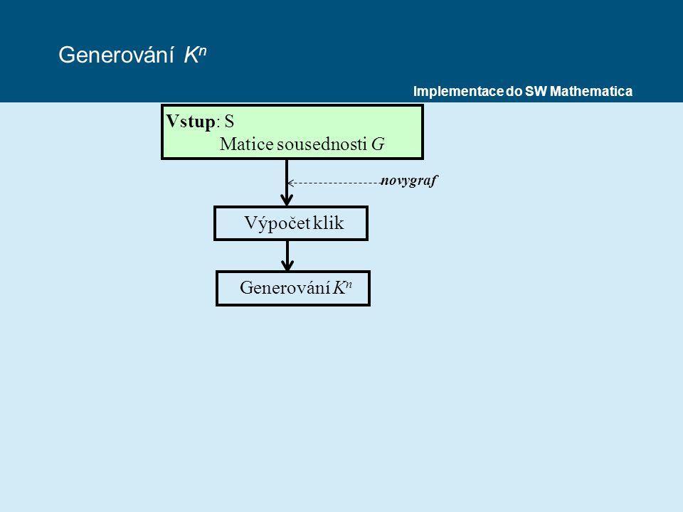 Generování K n Vstup: S Matice sousednosti G Výpočet klik novygraf Generování K n Implementace do SW Mathematica