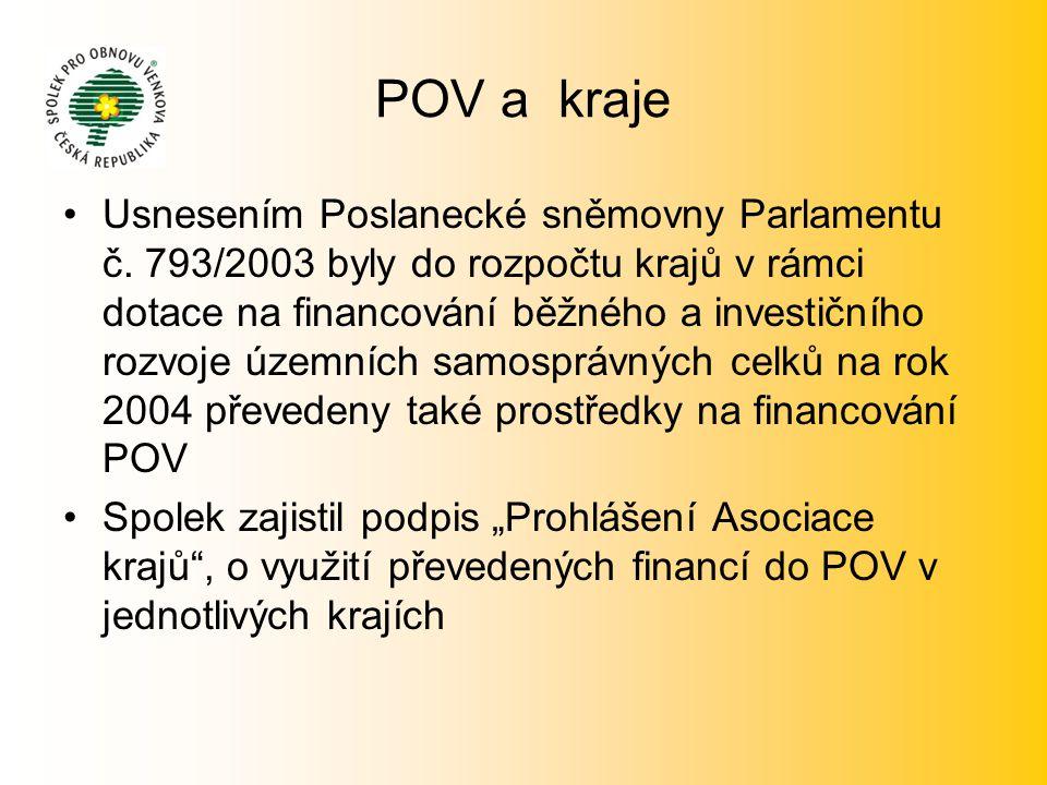 POV a kraje •Usnesením Poslanecké sněmovny Parlamentu č. 793/2003 byly do rozpočtu krajů v rámci dotace na financování běžného a investičního rozvoje