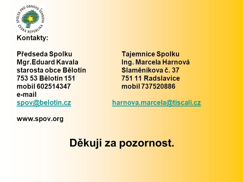 Kontakty: Předseda Spolku Tajemnice Spolku Mgr.Eduard Kavala Ing.