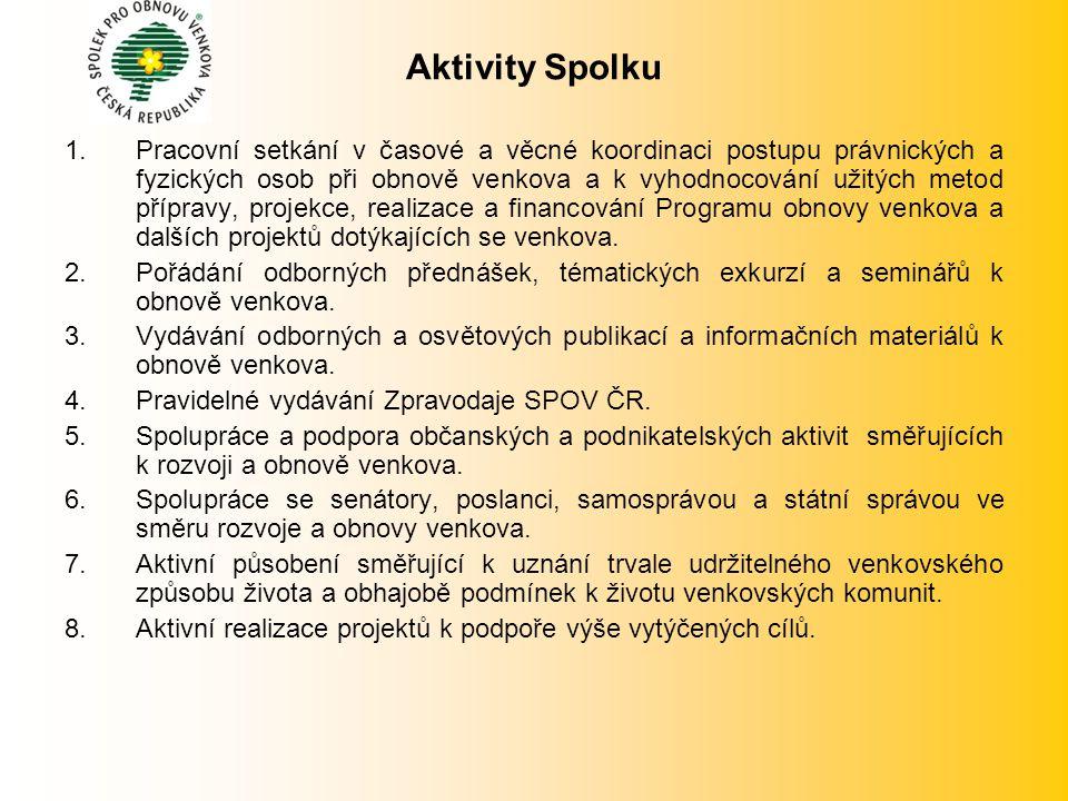 Aktivity Spolku 1.Pracovní setkání v časové a věcné koordinaci postupu právnických a fyzických osob při obnově venkova a k vyhodnocování užitých metod