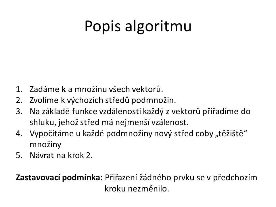 Popis algoritmu 1.Zadáme k a množinu všech vektorů.