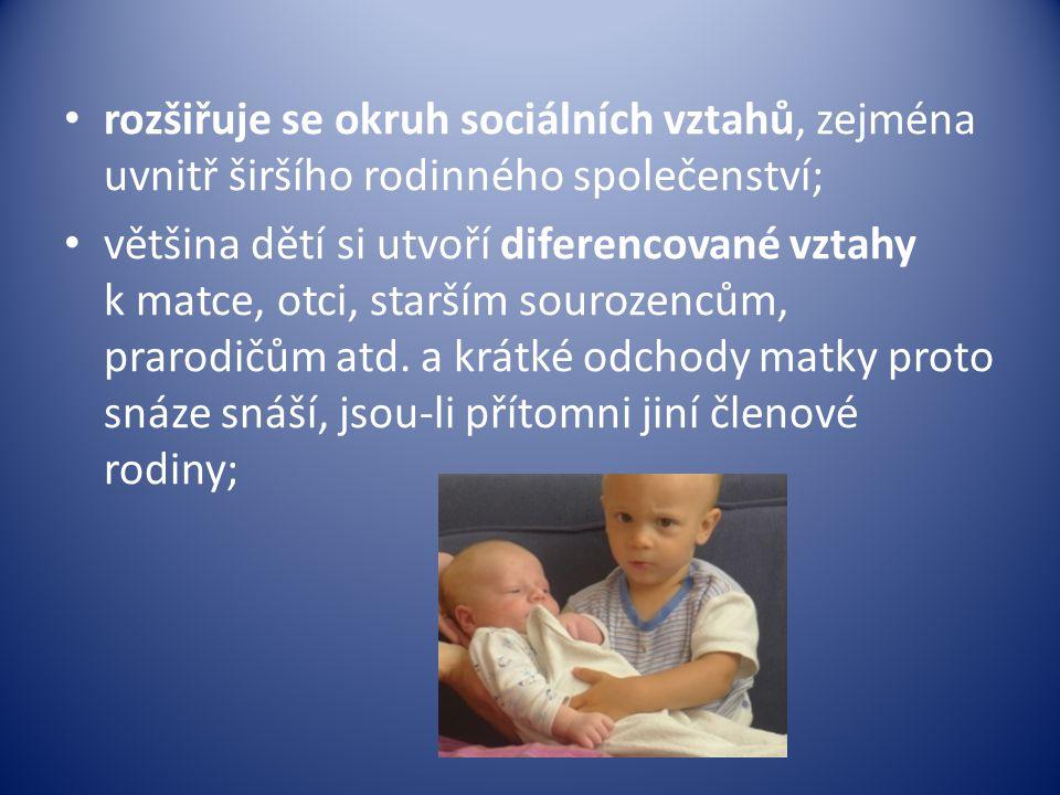 • dítě si pozvolna vytváří svou roli v rodině, tj.