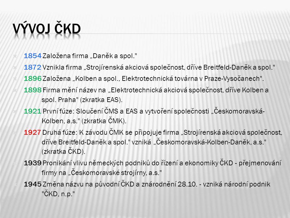 " 1854 Založena firma ""Daněk a spol."