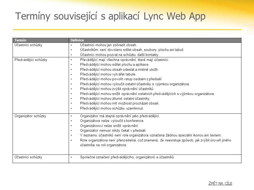 Termíny související s aplikací Lync Web App Z PĚT NA CÍLE Z PĚT NA CÍLE TermínDefinice Účastníci schůzky •Účastníci mohou jen zobrazit obsah. •Účastní