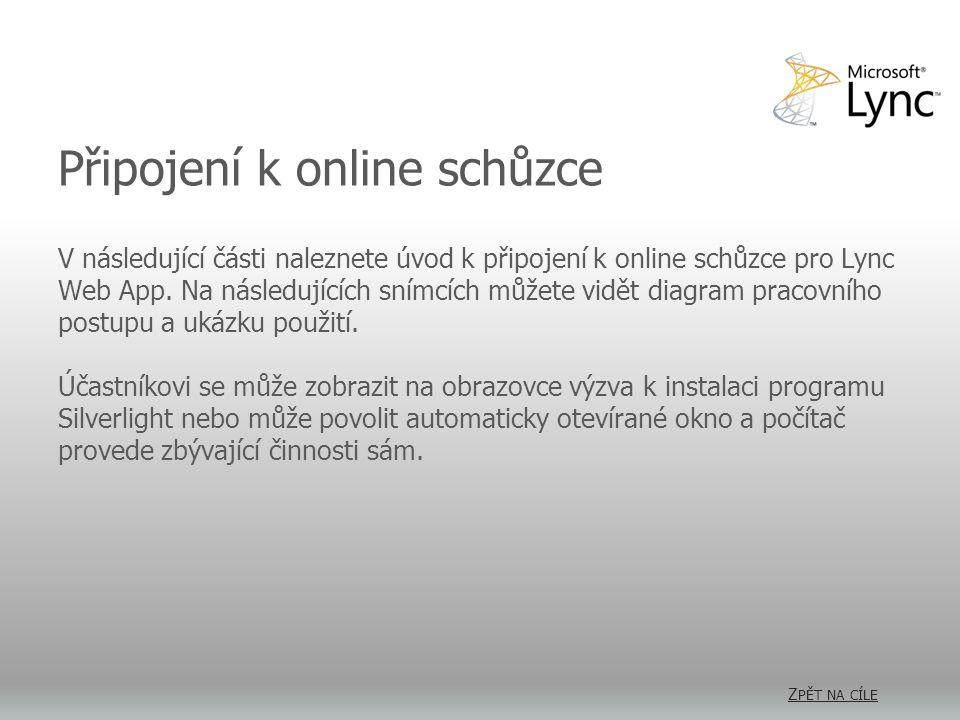 Připojení k online schůzce V následující části naleznete úvod k připojení k online schůzce pro Lync Web App. Na následujících snímcích můžete vidět di