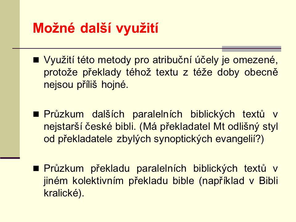 Možné další využití  Využití této metody pro atribuční účely je omezené, protože překlady téhož textu z téže doby obecně nejsou příliš hojné.