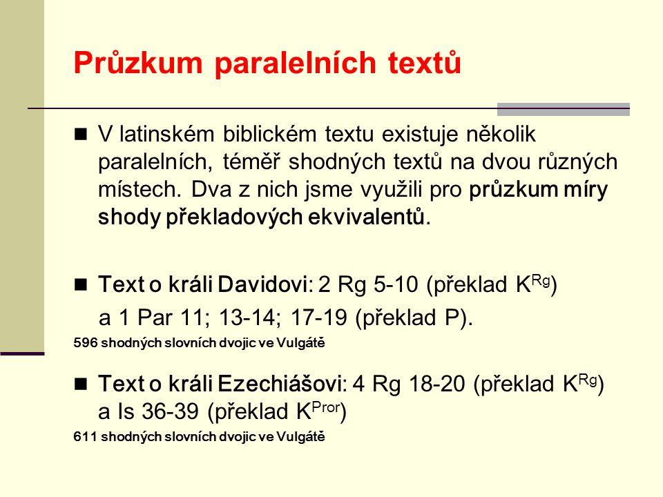 Průzkum paralelních textů  V latinském biblickém textu existuje několik paralelních, téměř shodných textů na dvou různých místech.
