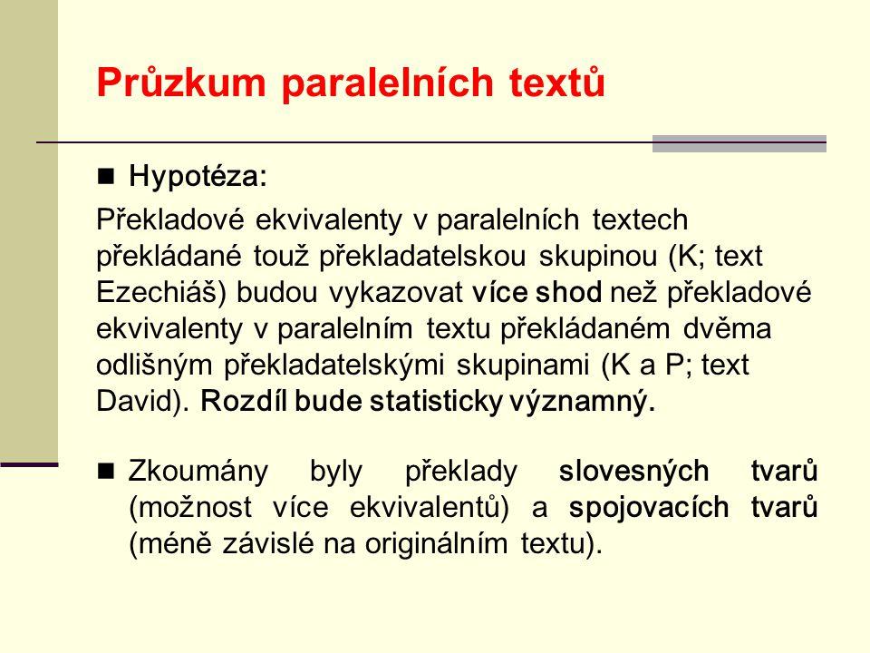 Průzkum paralelních textů  Hypotéza: Překladové ekvivalenty v paralelních textech překládané touž překladatelskou skupinou (K; text Ezechiáš) budou vykazovat více shod než překladové ekvivalenty v paralelním textu překládaném dvěma odlišným překladatelskými skupinami (K a P; text David).
