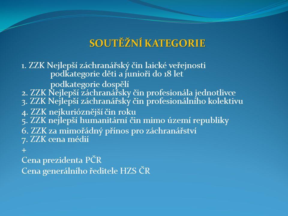 SOUTĚŽNÍ KATEGORIE 1.