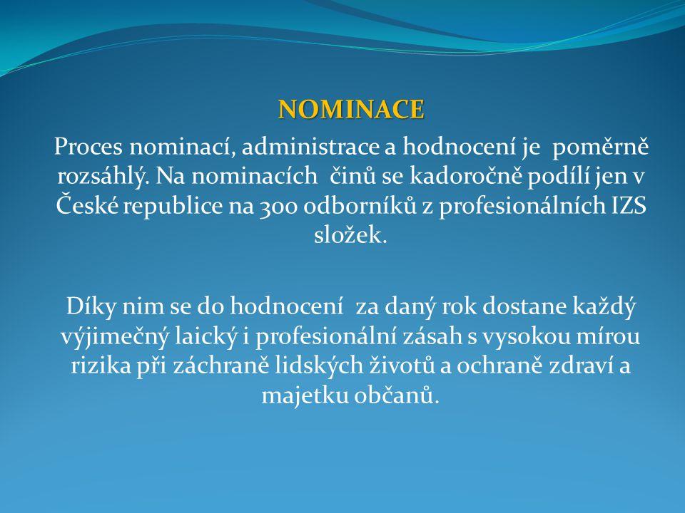 NOMINACE Proces nominací, administrace a hodnocení je poměrně rozsáhlý.