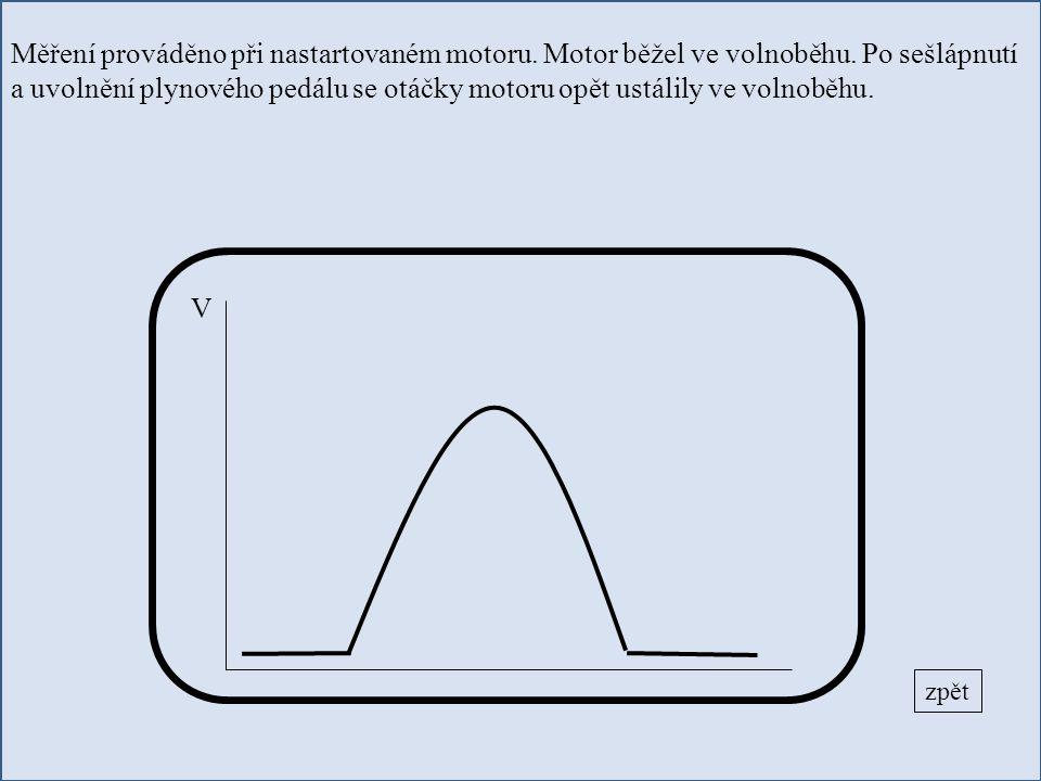 Měření prováděno při nastartovaném motoru. Motor běžel ve volnoběhu.
