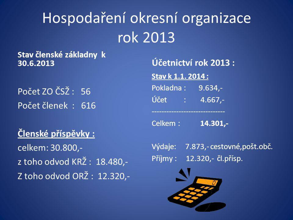 Hospodaření okresní organizace rok 2013 Stav členské základny k 30.6.2013 Počet ZO ČSŽ : 56 Počet členek : 616 Členské příspěvky : celkem: 30.800,- z