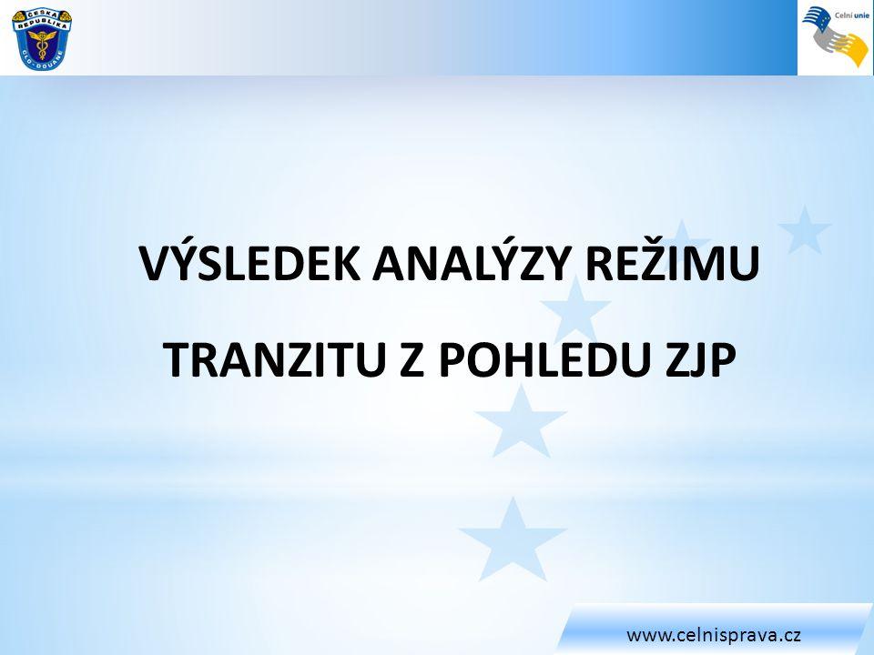 www.celnisprava.cz • Odbor Celní GŘC provedl analýzu ukončování režimu tranzitu v ČR • Součástí analýzy byla rovněž analýza ukončených TCP držitelem povolení ZJP schválený příjemce • Počty ukončených TCP v rámci ZJP: RokDo 10 minutDo 5 minutDo 1 minuty 201138 52214 770139 201244 39919 238246 2013 (do 30.11.)37 00315 151218